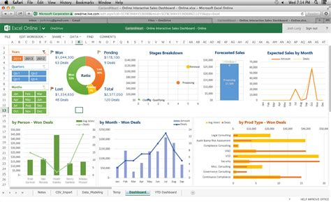 online and interactive excel sales dashboard using raw