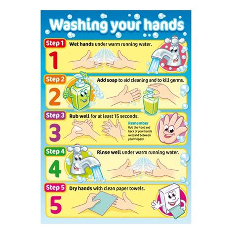 Printable Washing Posters For Preschoolers