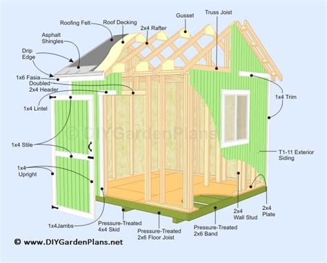 gable barn plans shedaria access free shed plans 4x8
