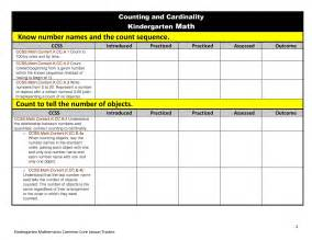 Secondary Unit by Unit Plan Template For Secondary Teachers Schedule