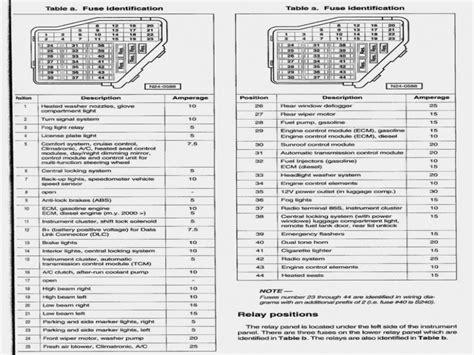 2006 Volkswagen Jetta 2 5 Fuse Diagram