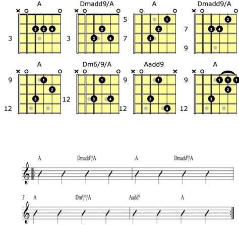 acordes de guitarra acordes de guitarra progresiones con acordes abiertos