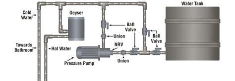 geyser wiring diagram geyser schematic how is a