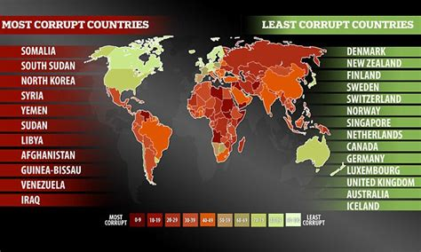 most corrupt countries in the world map north korea among world s most corrupt countries daily