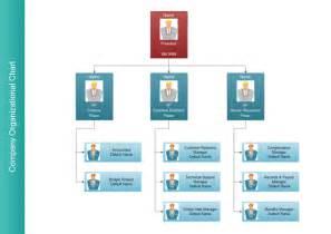 Home Design Software For Mac Uk functional organizational chart