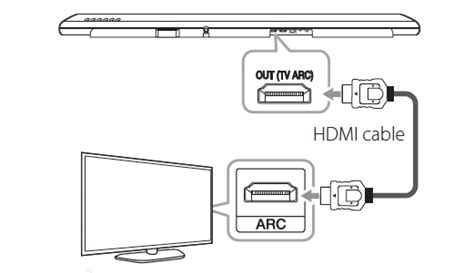 can you use an hdmi tv as a computer monitor connect lg sound bar to all of your devices lg usa