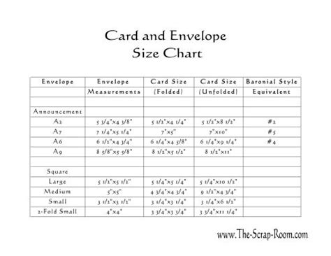 printable envelope size chart card andenvelopesizechart