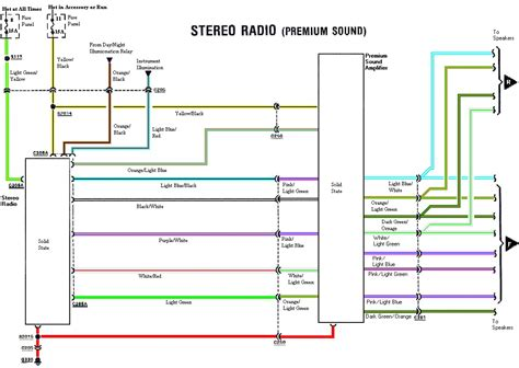 collection of 2001 honda accord car stereo radio wiring