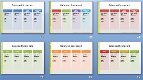 Balanced Scorecard Template Balanced Scorecard Excel Template Free Download And Balanced Powerpoint Scoreboard Template