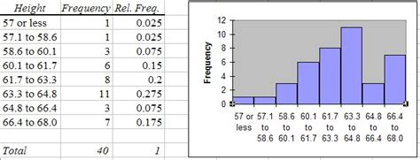 relative frequency distribution table definition