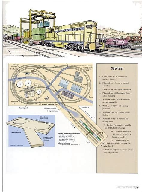 layout planning theory 83 best model trains images on pinterest model train
