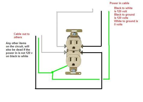 25 year residential wiring suddenly one outlet so