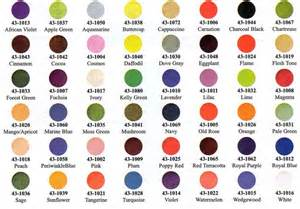 kitchenaid mixer color chart neiltortorella com