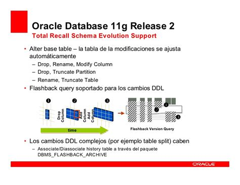 Oracle Alter Table Drop Column Alter Table Change Column Oracle Alter Table Change Column Type