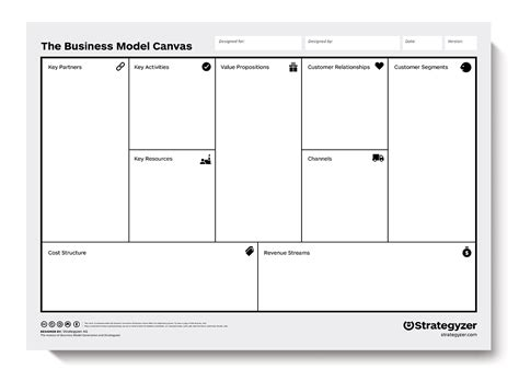 Mit Dem Business Model Canvas Gesch 228 Ftsmodelle Definieren Printable Business Model Canvas
