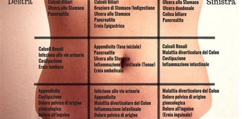 alimentazione appendice infiammata mal di pancia ogni zona corrisponde ad un disturbo pi 249 grave