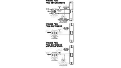 duprin wiring diagram how to wire electric door strike