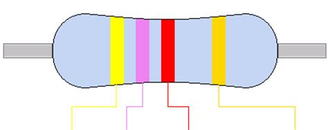 4k7 resistor color code 4k7 4 7k ohm resistor colour code
