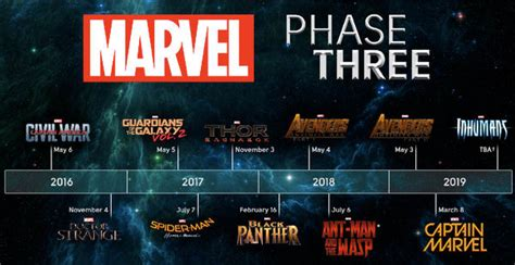 film marvel 2018 episode 26 mcu class of 2018 marvel movies 2018