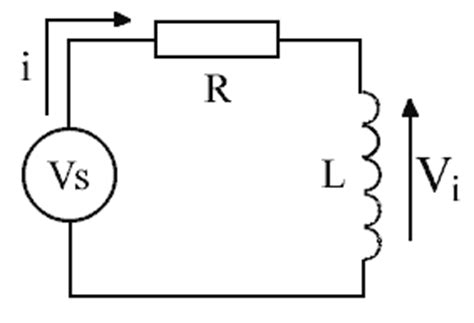 inductors energy storage theory