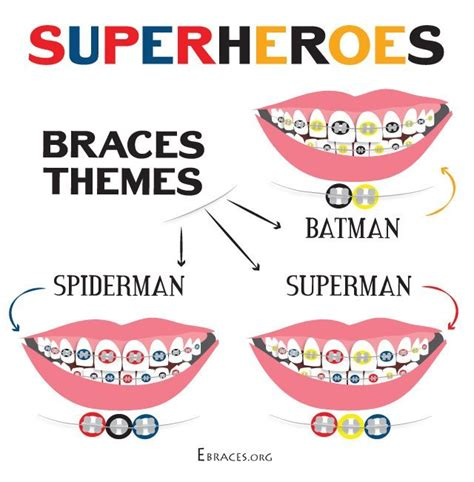 color bands for braces you don t to be a genius to choose braces colors