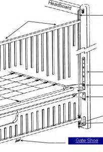 Baby Crib Hardware Kit Crib Parts Location
