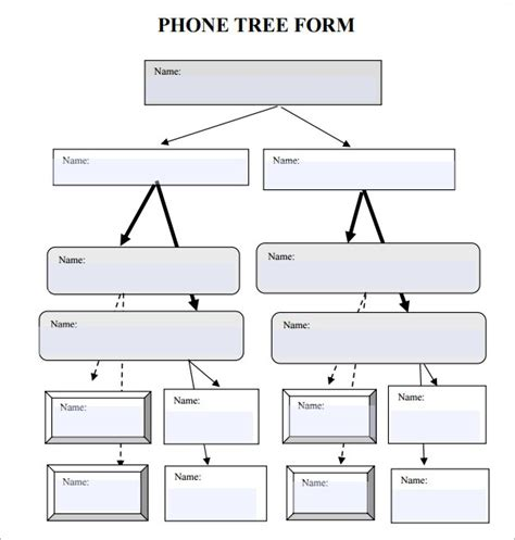 Sle Phone Tree Template 5 free phone tree templates word excel pdf formats