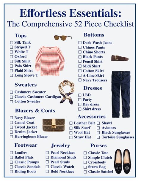 Ideal Wardrobe List by Effortless Essentials The 52 Checklist About