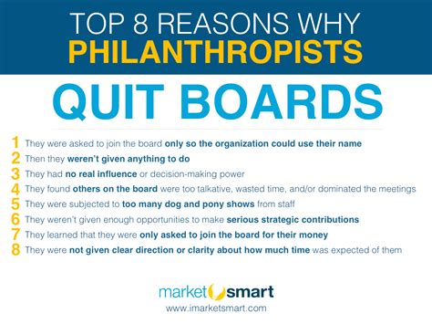 8 Reasons To Quit Your Day by Marketsmart Llc Top 8 Reasons Why Philanthropists Quit