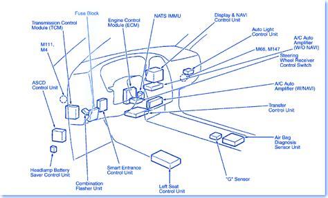 2001 infiniti qx4 wiring diagram wiring diagram