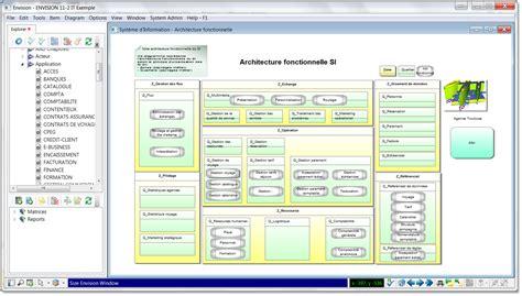 gestion de projet r 233 aliser le diagramme it manager de projet exemple modle de plan d et