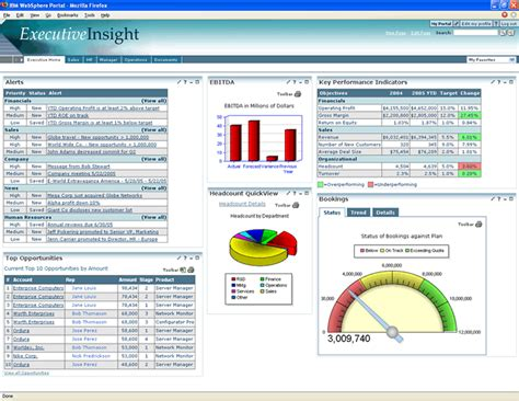 Executive Dashboard Templates executive dashboard templates