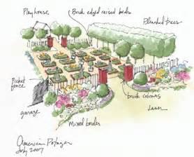 potager layout kitchen garden