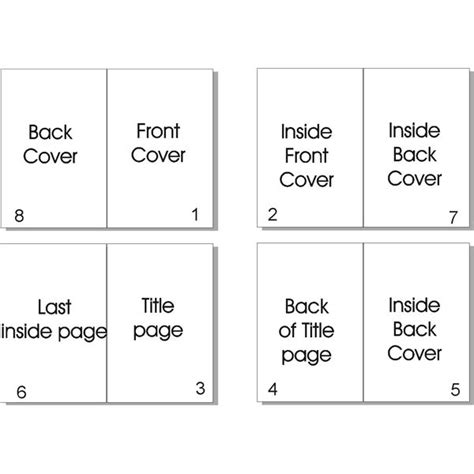 8 page foldable booklet template different ways to bind journals books and other publications