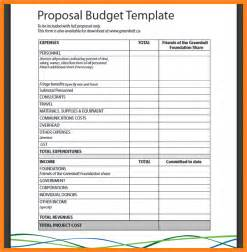 how to write a project plan template 5 how to write a budget for a project project