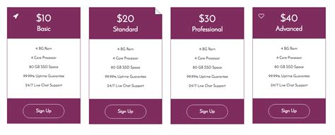 26 best saas tables images on pinterest pricing table interface voice responsive bootstrap pricing tables by code