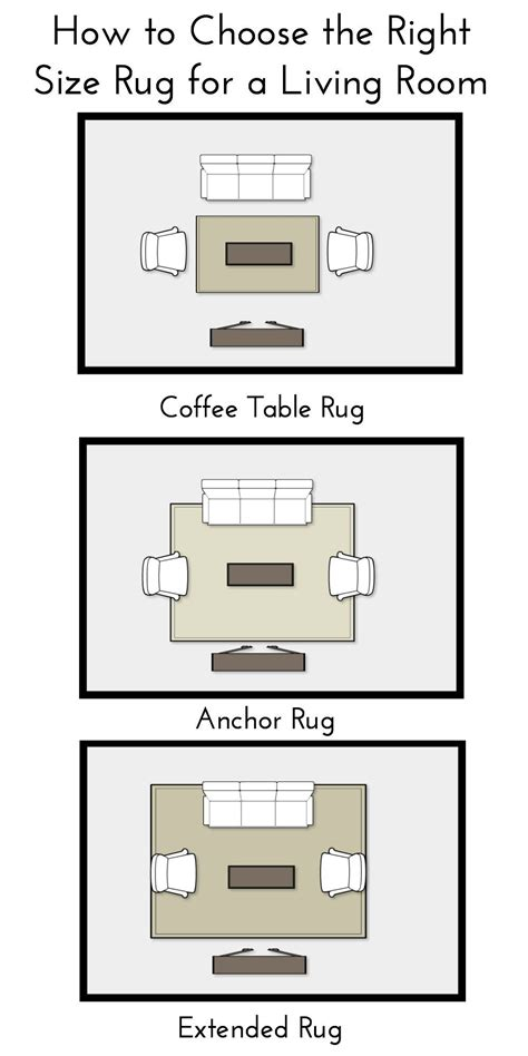 How To Choose A Rug For A Room how to choose the right size rug for a living room diy