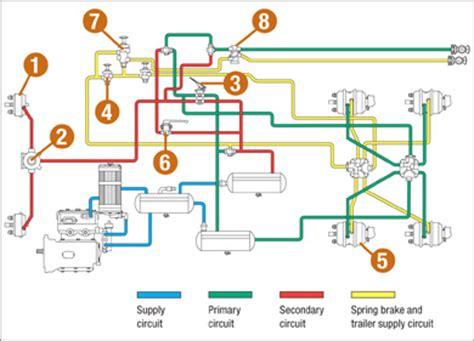 air brake system diagrams semi trailer air brake schematic sealco air valves st