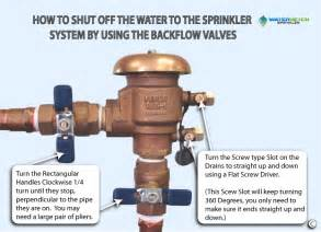 sprinkler system backflow preventer diagram irrigation system wiring diagram irrigation system