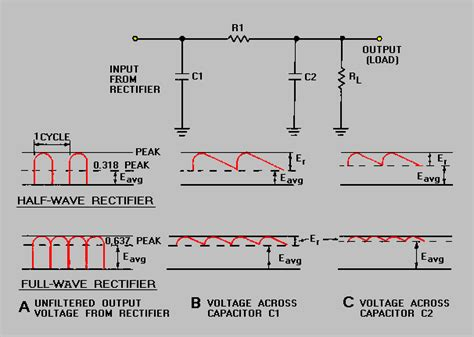 capacitor as a filter circuit resistor capacitor rc filters