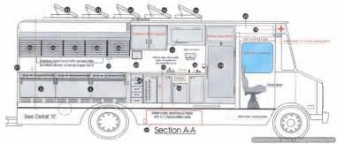 semi tractor trailer diagram semi wiring diagram free