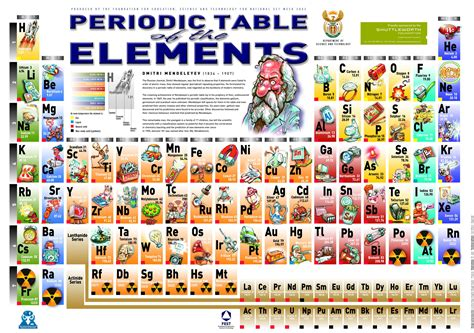 Periodic Table Pictures by Periodic Table Mchs Science