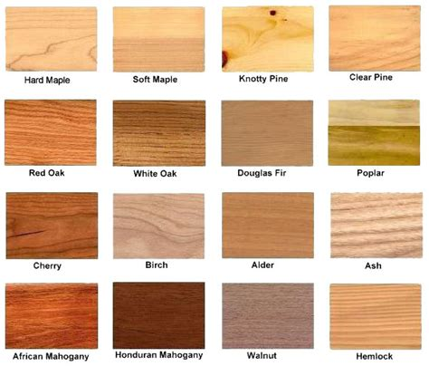 what different types of wood are needed for cabinets floors and roofs wood chart wood shop pinterest features of charts