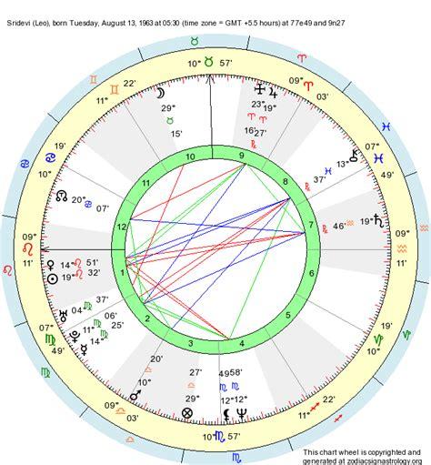 sridevi personality birth chart sridevi leo zodiac sign astrology
