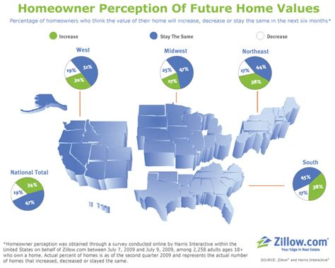 zillow home value map charlottesville