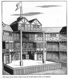 The Globe Theatre Outline by Read Top Facts About Shakespeare S Globe Theatre