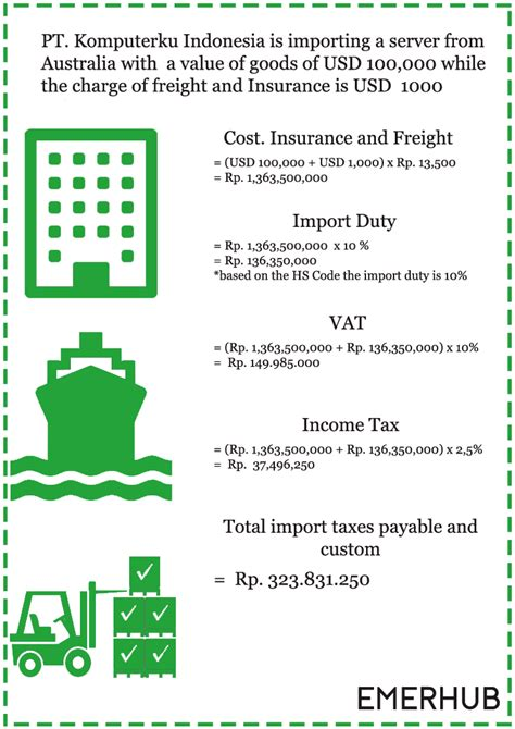 calculator hs code how to calculate custom duty and import tax in indonesia