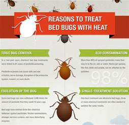 do bed bugs like heat or cold las vegas nv bed bug extermination pest control canine