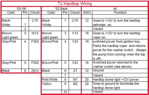 jeep tj hardtop wiring harness wiring diagram with