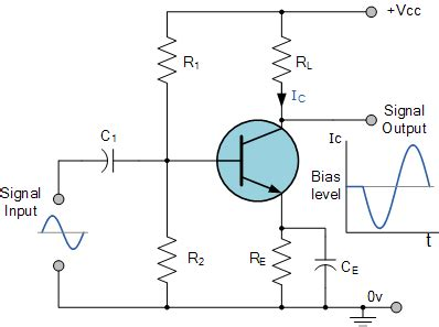transistor lifier with 85 efficiency is likely to be class a lifier is a class a transistor lifier